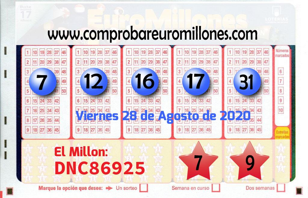 El Euromillones reparte 119.000 euros en Guadalajara